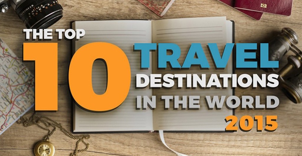 infographic travel destinations