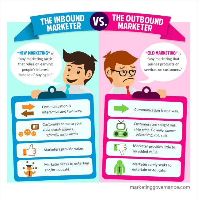 inbound-vs-outbound-marketing.front_