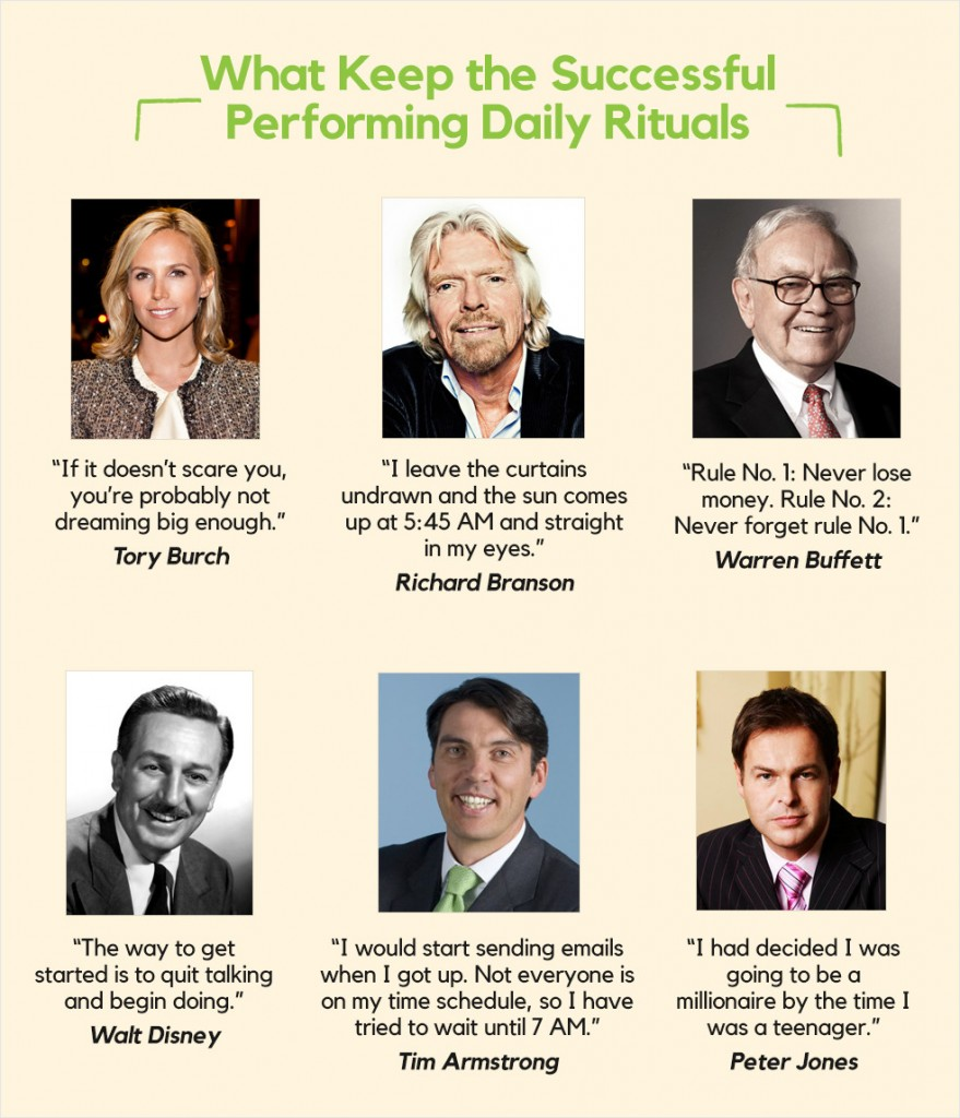 what-keep-the-successful-performing-daily-rituals three things successful people have in common